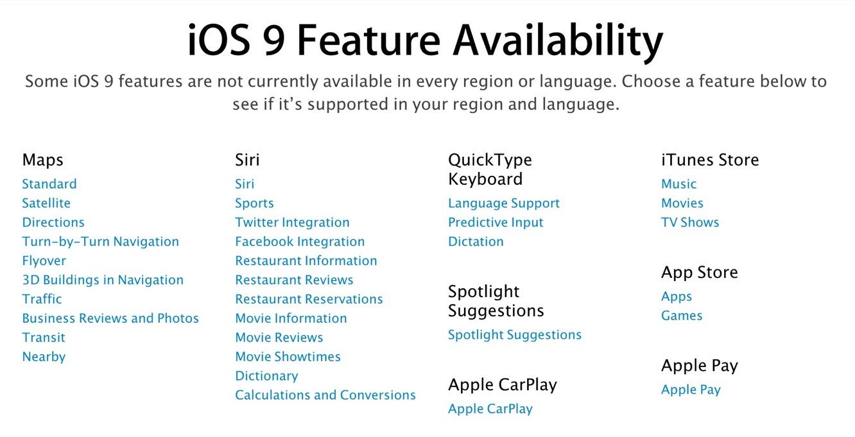 Instant Expert: Secrets & Features of iOS 9 0