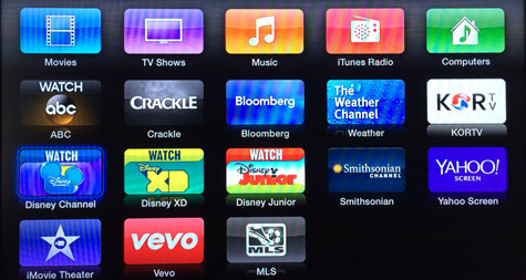 iHistory: From iPod + iTunes to iPhone, Apple TV + iPad: 2011 to Today 28