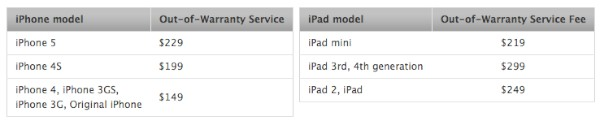 Dealing with iPad, iPhone, iPod & iTunes Problems