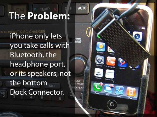 The Complete Guide to iPhone Car Integration