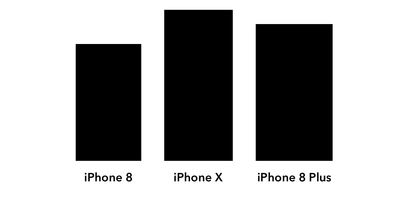 Apple update to fix iPhone X cold temperature problem