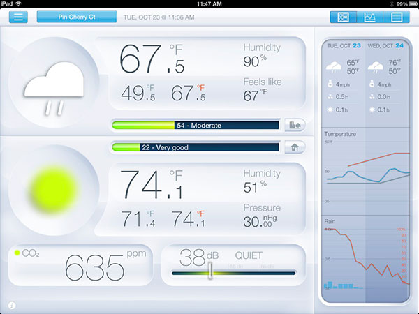 Review: Netatmo Urban Weather Station