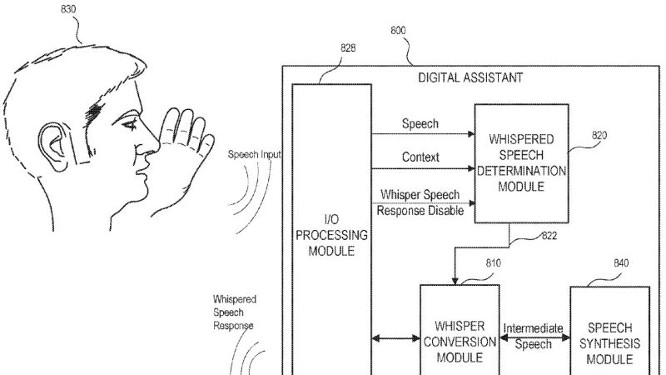 Apple patent application would help Siri detect whispers, whisper back