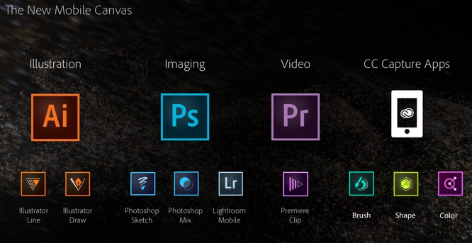Adobe introduces suite of Creative Cloud mobile apps