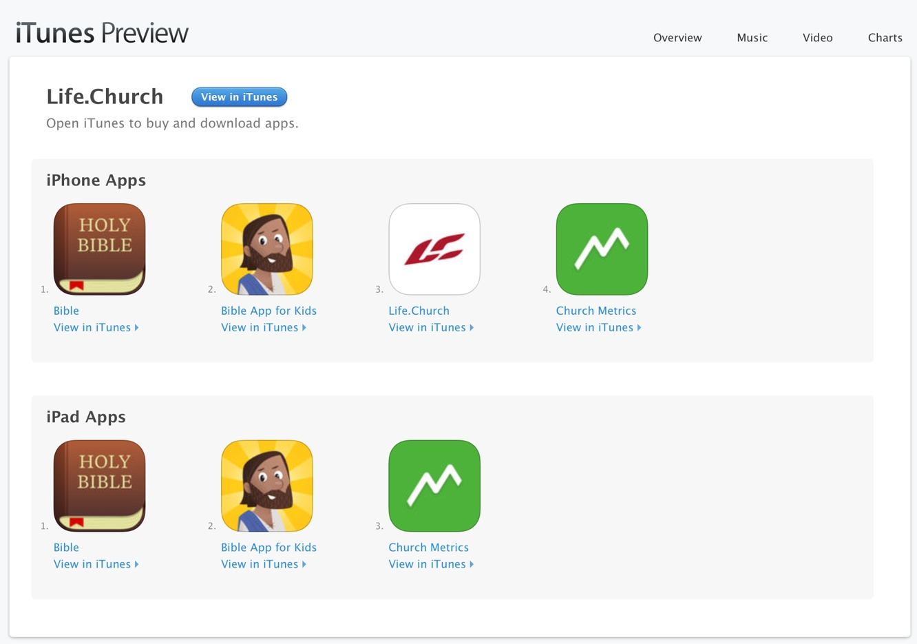 Apple unveils redesigned App Store web preview pages | iLounge News