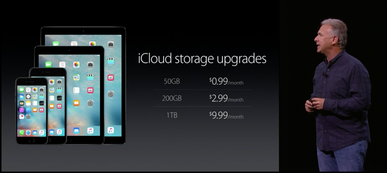 Apple reduces iCloud Storage Pricing