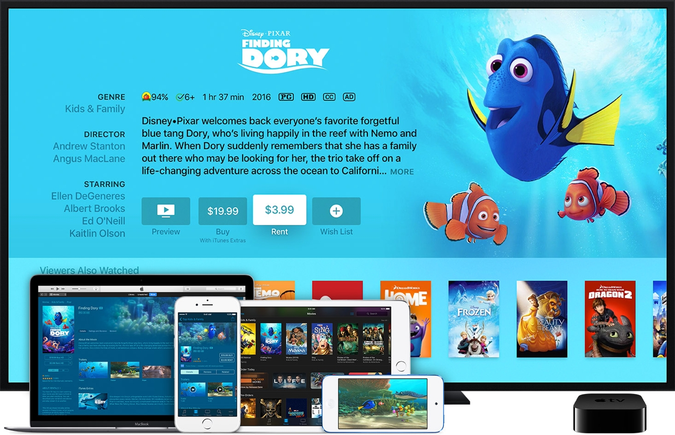 Apple and Hollywood still discussing plans for early movie rentals