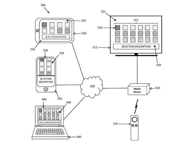 Apple patent application outlines Apple TV remote interface