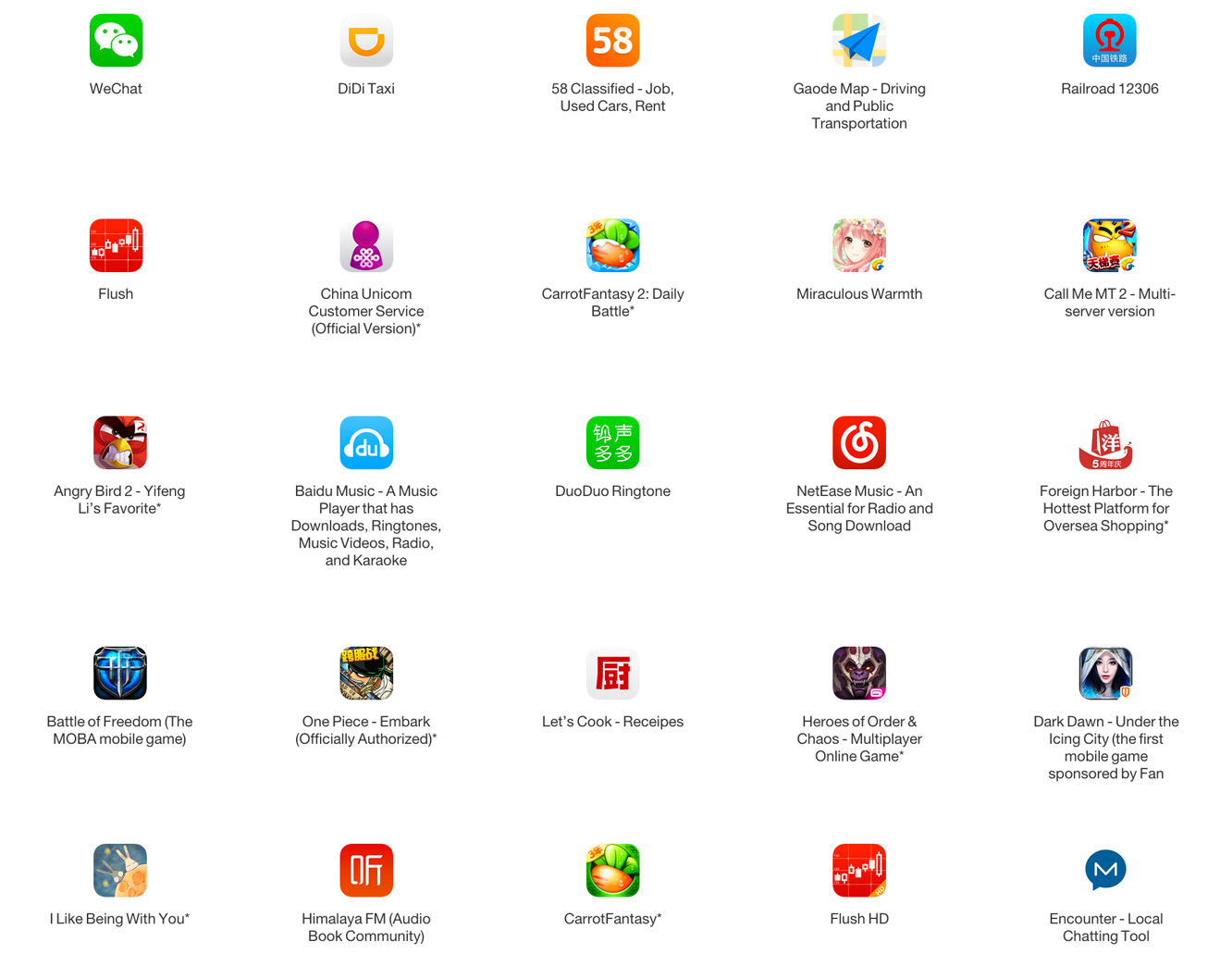 Apple posts XcodeGhost Q&A, lists affected apps 1