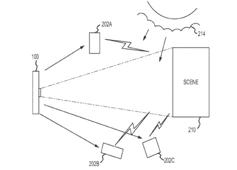 Apple patent filing uses multiple devices to light a scene 1