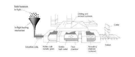 Apple gets patent on bulk metallic alloy production 1