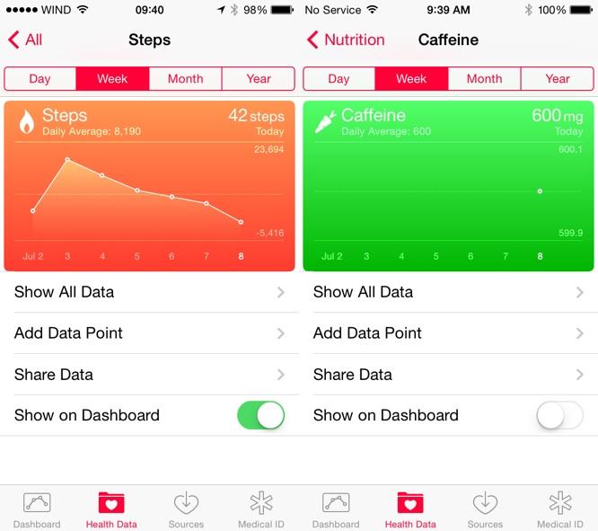 iOS 8 Health app adds step and caffeine tracking