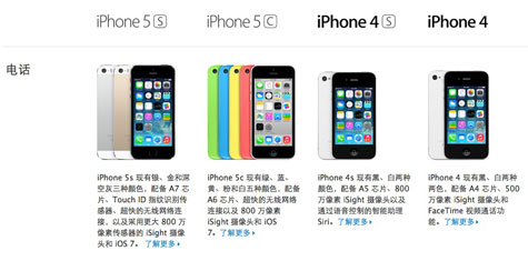 China Gets Cheap IPhone After All 4 Remains Now 2588 Yuan