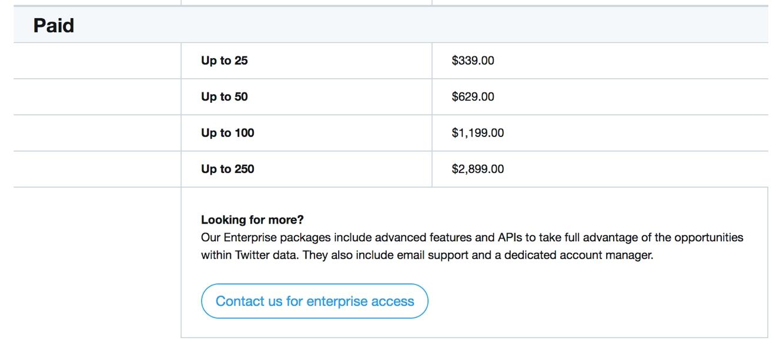 Twitter extends API shutdown deadline to August, third-party apps